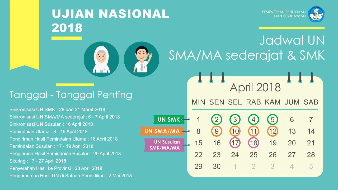 Jadwal Ujian Nasional 2018